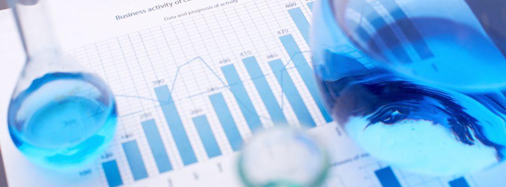 analiza wody wyniki i wykresy